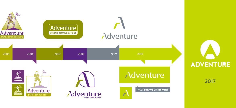 Adventure Logo Evolution
